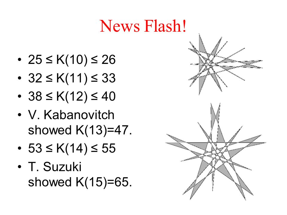 News Flash! 25 ≤ K(10) ≤ 26 32 ≤ K(11) ≤ 33 38 ≤ K(12) ≤ 40