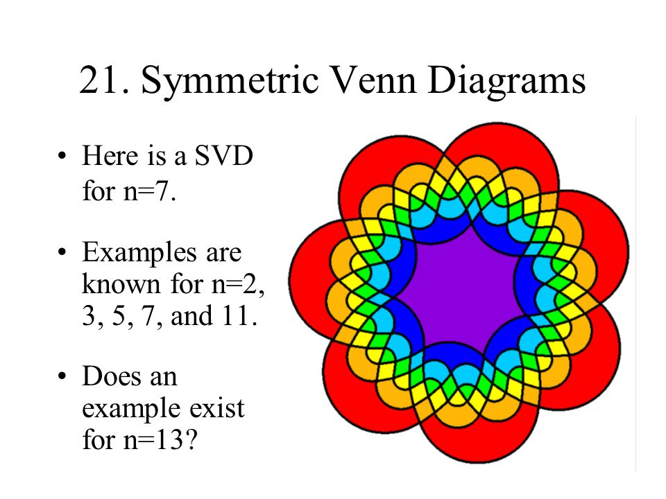 21. Symmetric Venn Diagrams