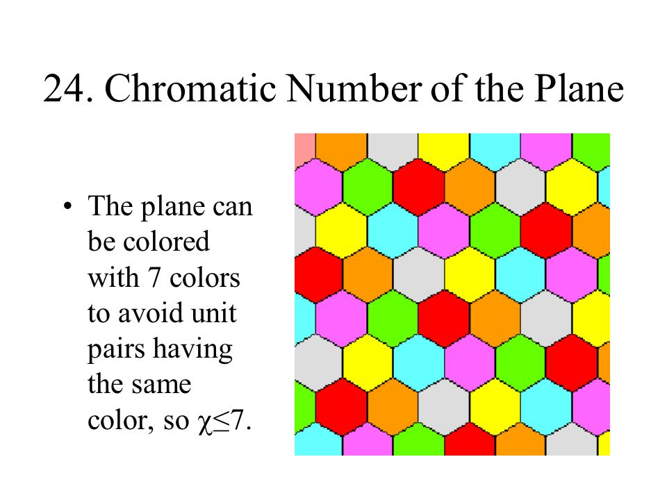 24. Chromatic Number of the Plane