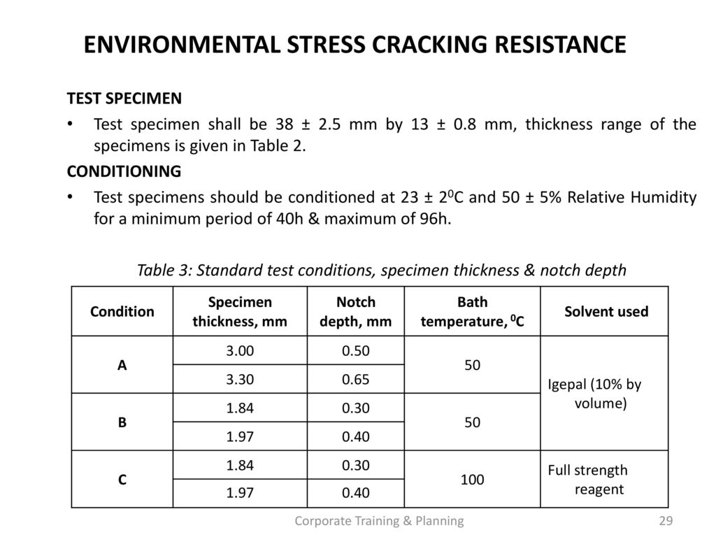 stress cracking test