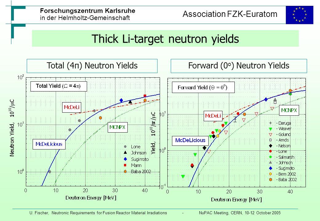 Thick Li-target neutron yields