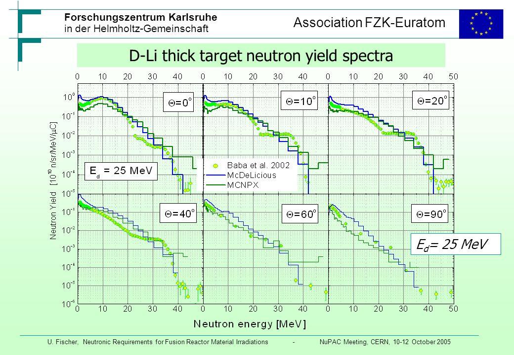 D-Li thick target neutron yield spectra