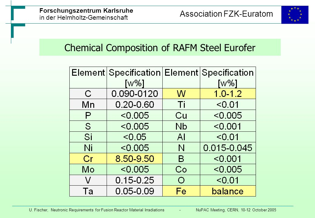 Chemical Composition of RAFM Steel Eurofer