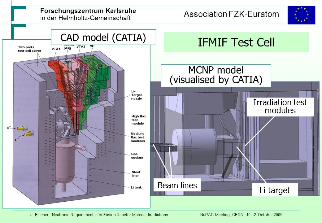 IFMIF Test Cell CAD model (CATIA) MCNP model (visualised by CATIA)