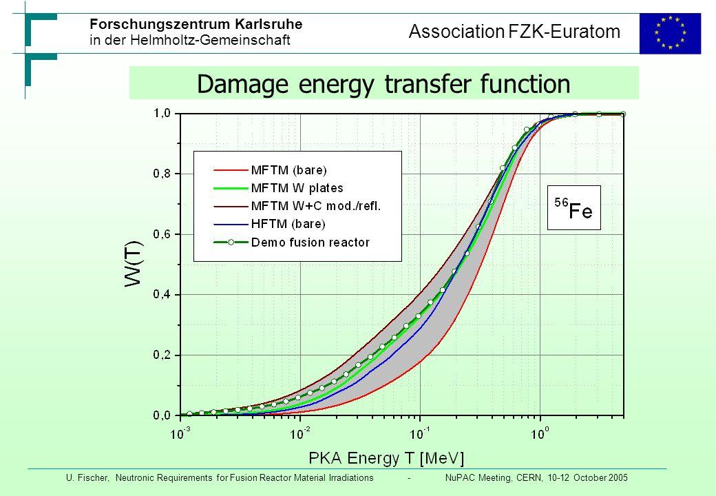 Damage energy transfer function