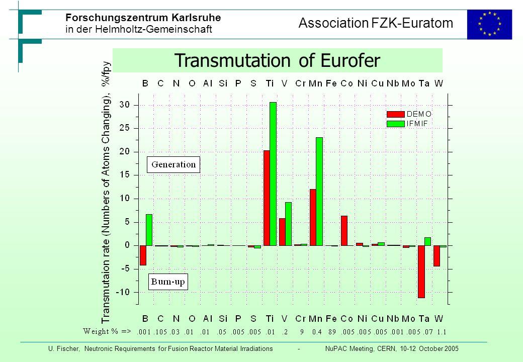 Transmutation of Eurofer
