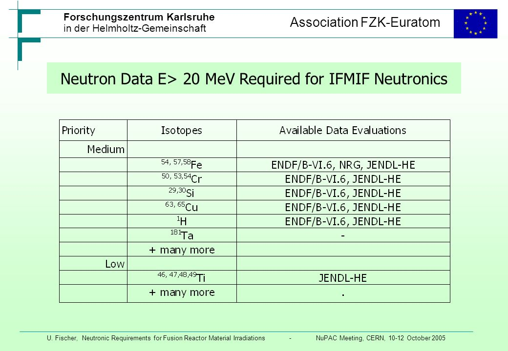 Neutron Data E> 20 MeV Required for IFMIF Neutronics