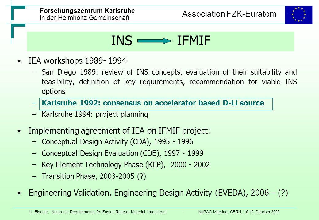 INS IFMIF IEA workshops 1989- 1994