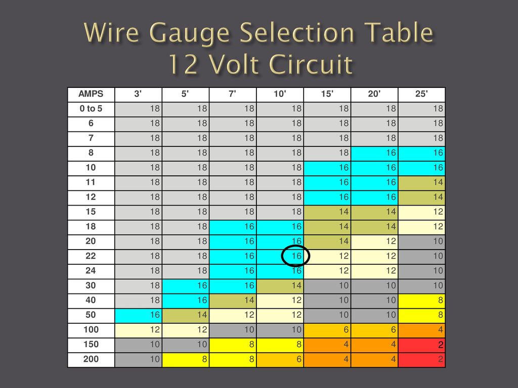 Modern winding wire gauge chart pdf gift electrical system block dorable winding wire gauge chart pdf festooning electrical circuit keyboard keysfo Choice Image