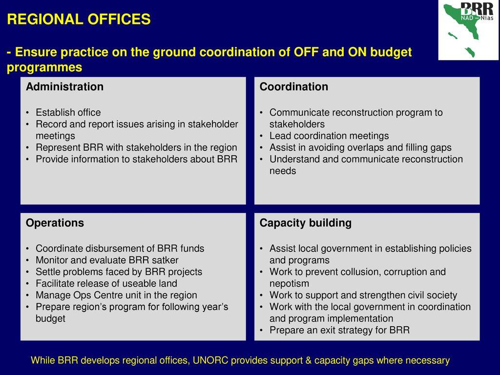 Contemporary Home Depot Regional Office Elaboration - Home ...