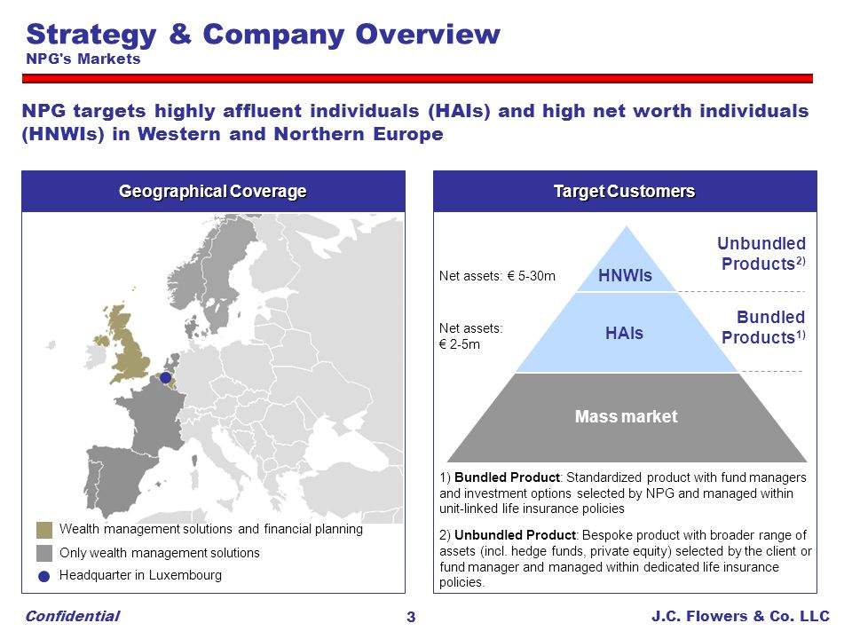 Strategy & Company Overview NPG s Markets