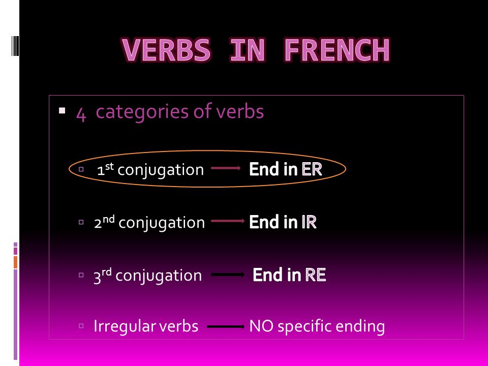 VERBS IN FRENCH 4 categories of verbs 1st conjugation End in ER