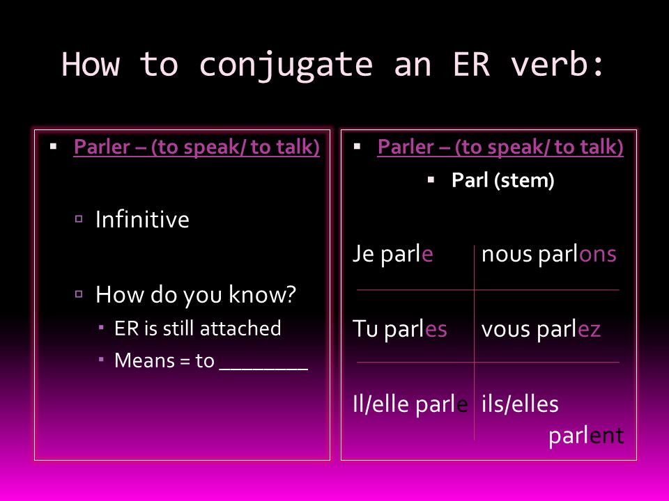 How to conjugate an ER verb: