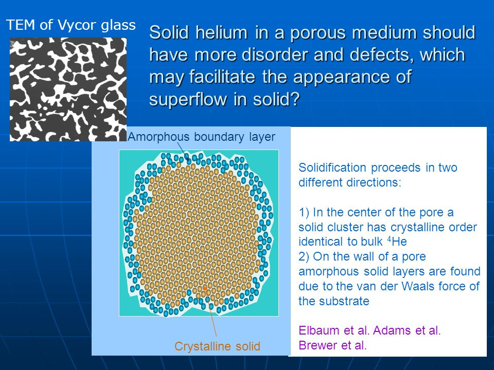 TEM of Vycor glass Solid helium in a porous medium should have more disorder and defects, which may facilitate the appearance of superflow in solid