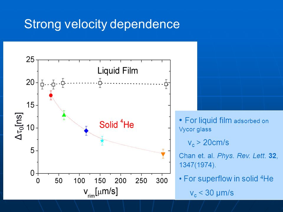 Strong velocity dependence