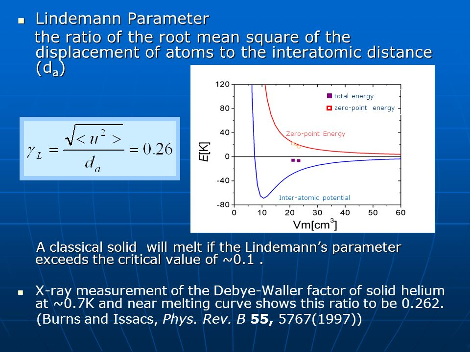 Lindemann Parameter the ratio of the root mean square of the displacement of atoms to the interatomic distance (da)