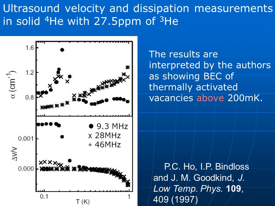 Ultrasound velocity and dissipation measurements