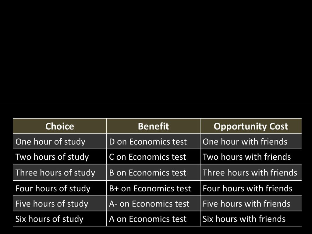 the opportunity cost of studying for an economics test is