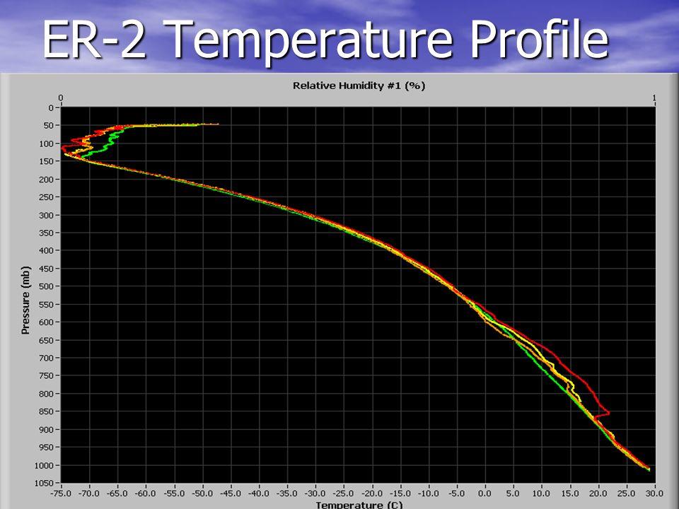 ER-2 Temperature Profile
