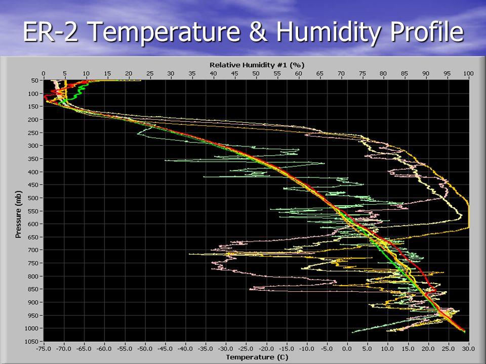 ER-2 Temperature & Humidity Profile