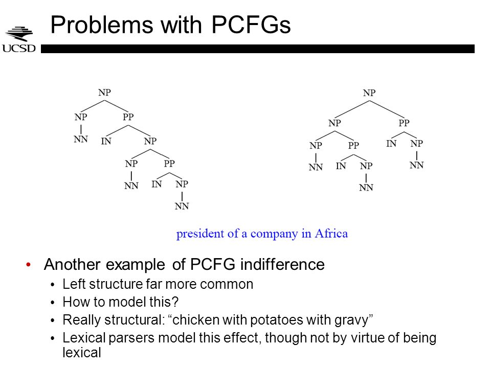Problems with PCFGs Another example of PCFG indifference