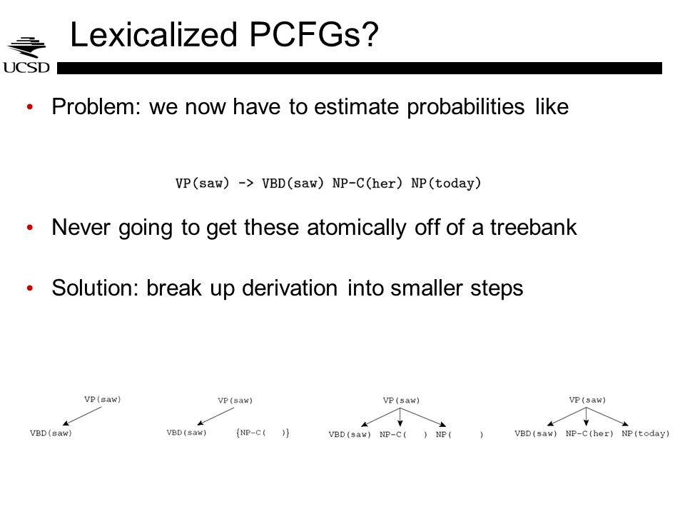 Lexicalized PCFGs Problem: we now have to estimate probabilities like