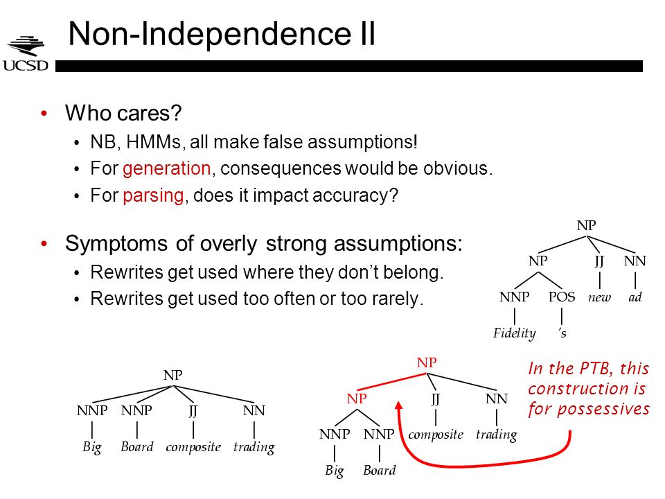 Non-Independence II Who cares Symptoms of overly strong assumptions: