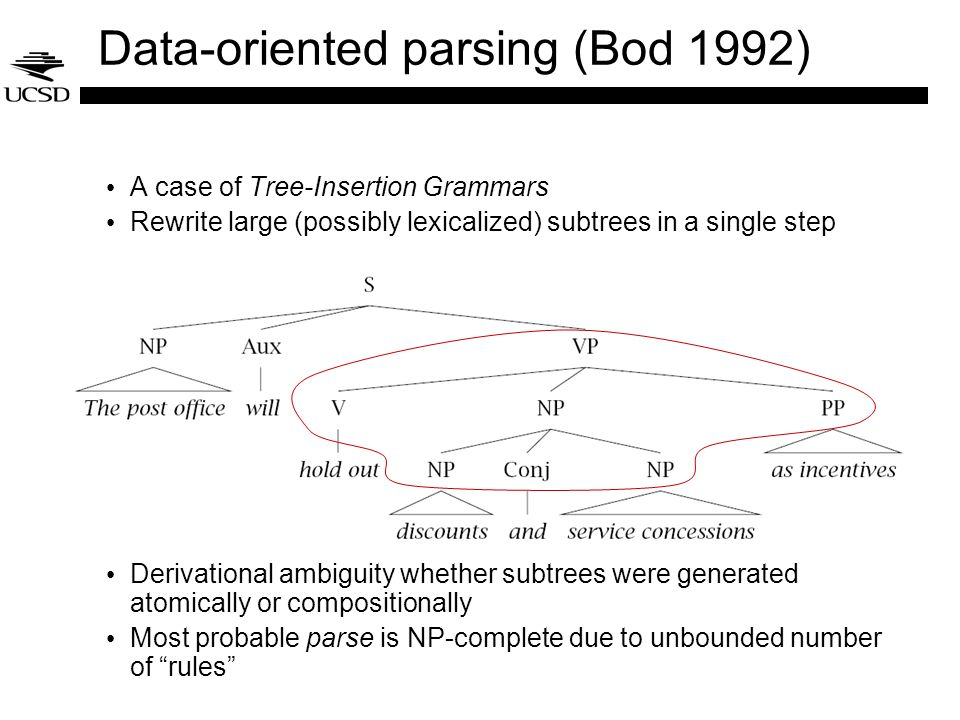 Data-oriented parsing (Bod 1992)