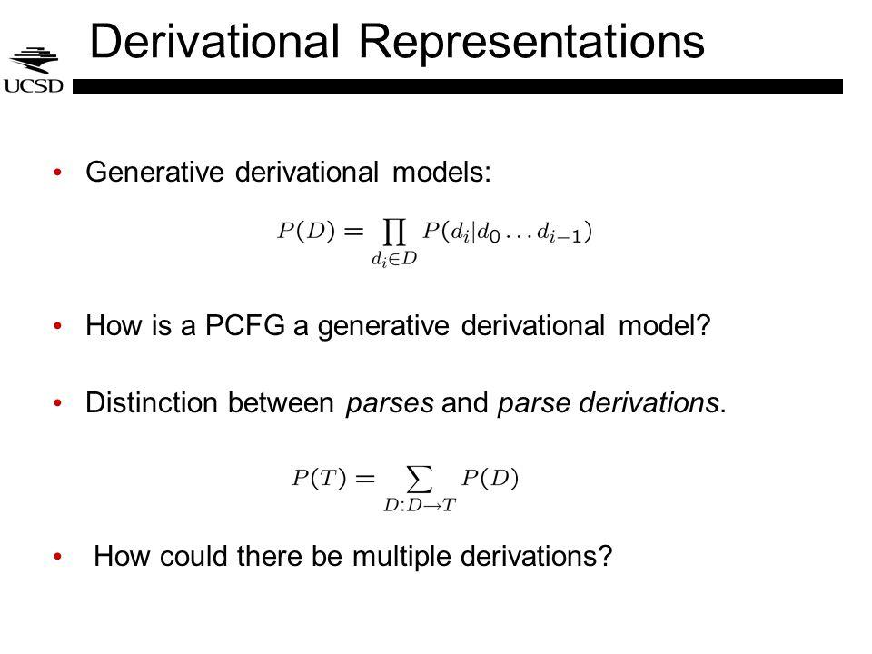Derivational Representations