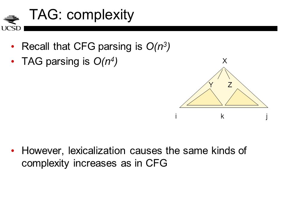 TAG: complexity Recall that CFG parsing is O(n3) TAG parsing is O(n4)