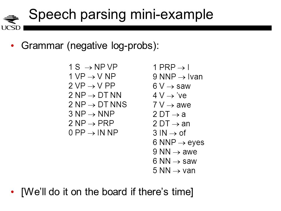 Speech parsing mini-example