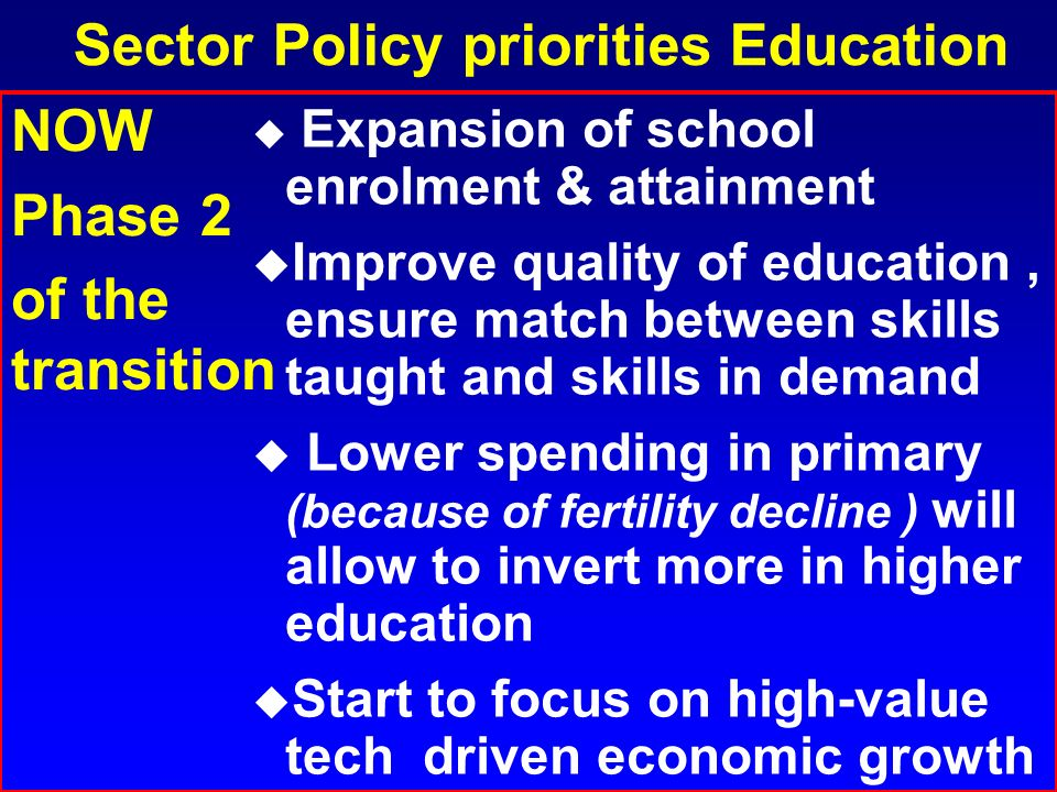 Sector Policy priorities Education