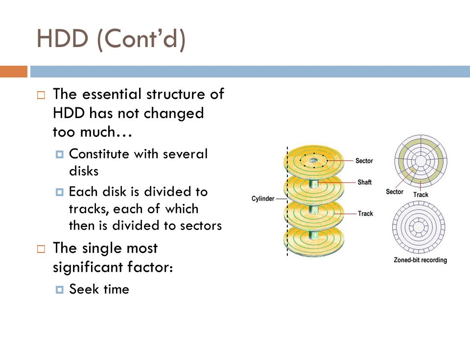 HDD (Cont'd) The essential structure of HDD has not changed too much…