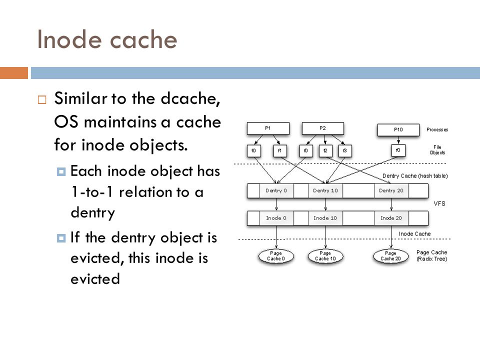 Inode cache Similar to the dcache, OS maintains a cache for inode objects. Each inode object has 1-to-1 relation to a dentry.