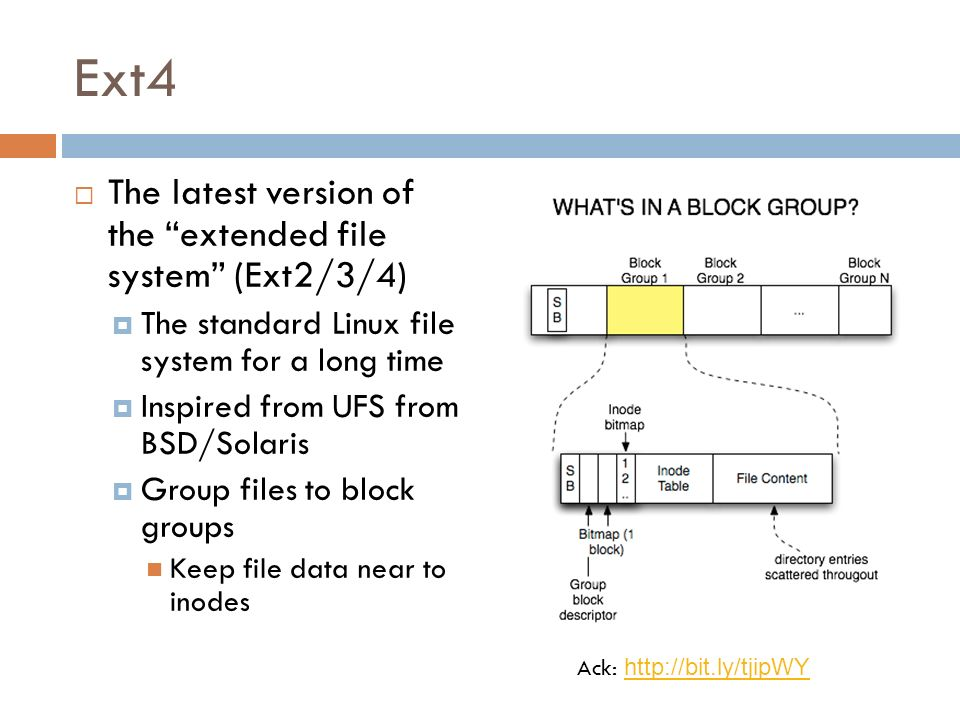 Ext4 The latest version of the extended file system (Ext2/3/4)