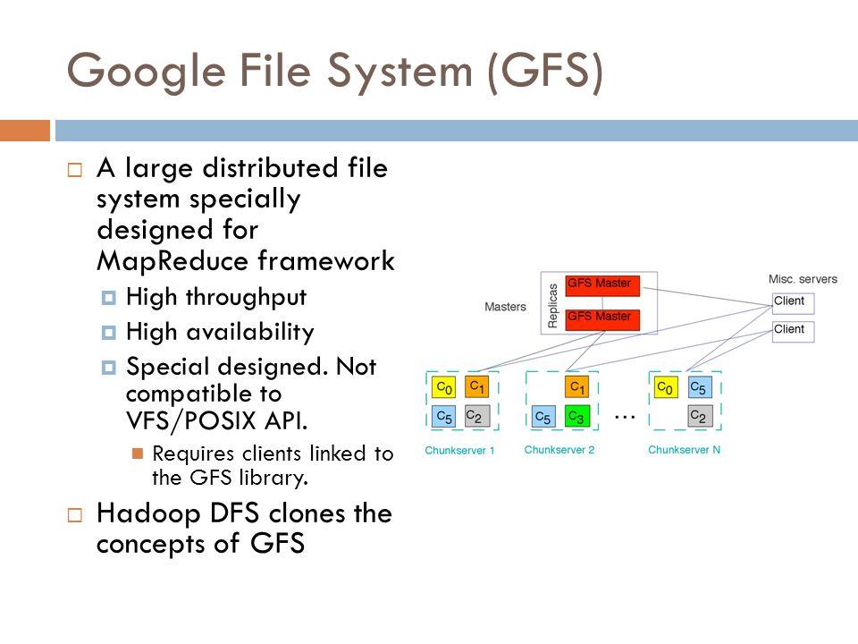 Google File System (GFS)