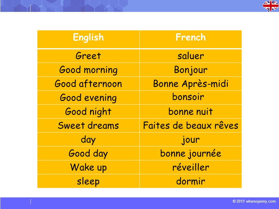 English French. Greet. saluer. Good morning. Bonjour. Good afternoon. Bonne Après-midi. Good evening.