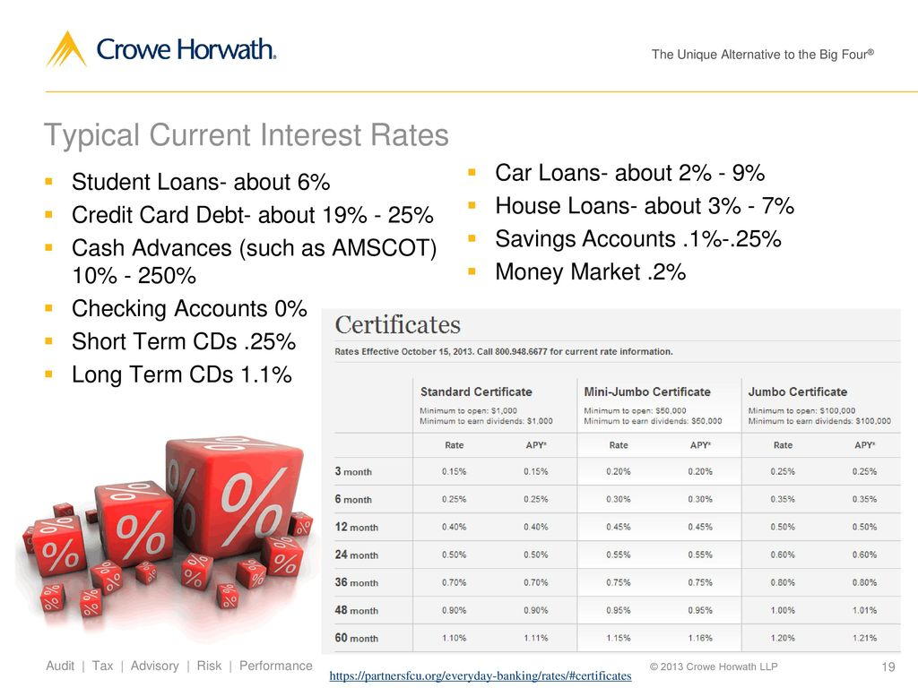 Low finance payday loans image 3