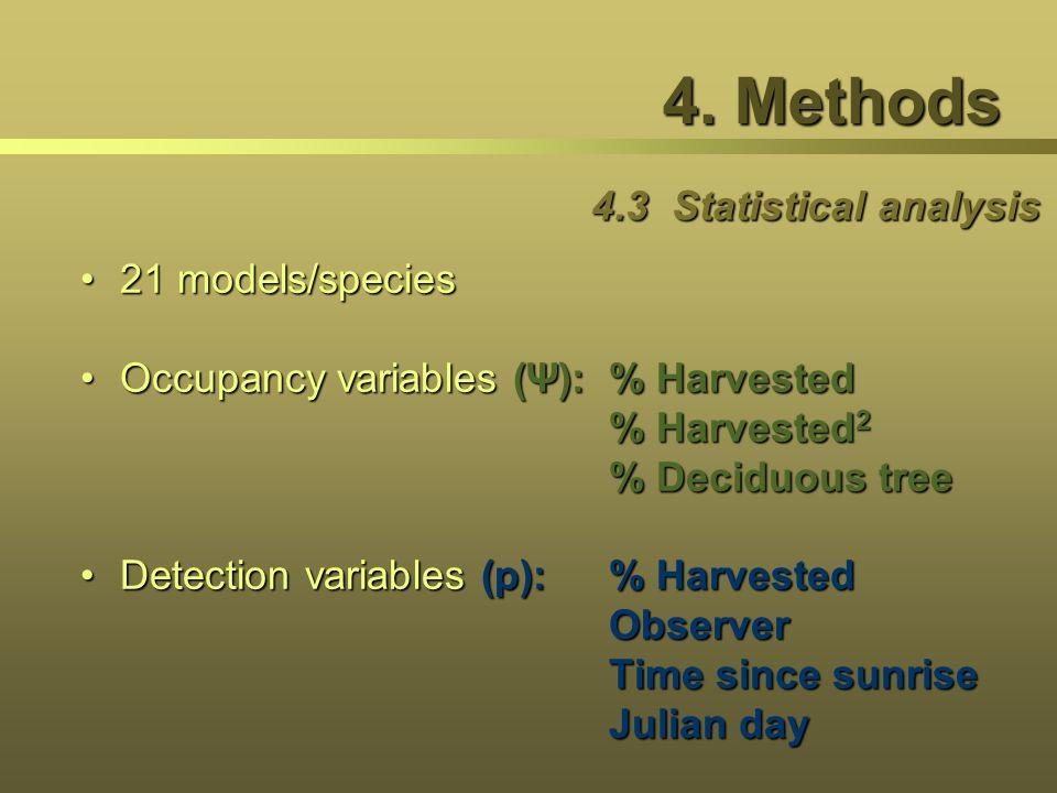 4. Methods 4.3 Statistical analysis 21 models/species