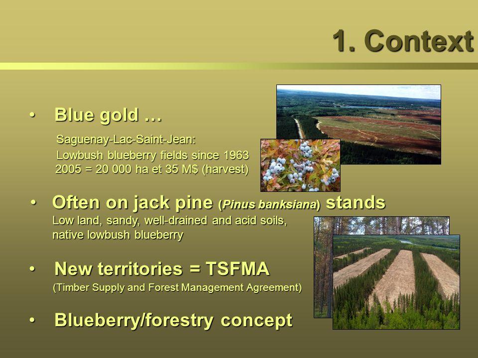 1. Context Blue gold … Saguenay-Lac-Saint-Jean:
