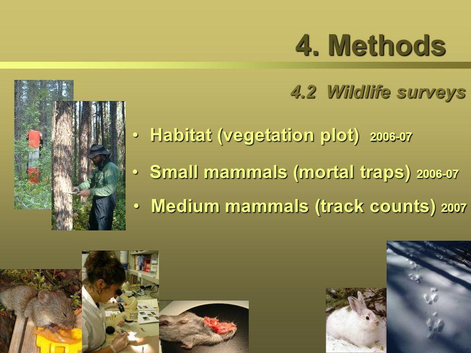 4. Methods 4.2 Wildlife surveys Habitat (vegetation plot) 2006-07