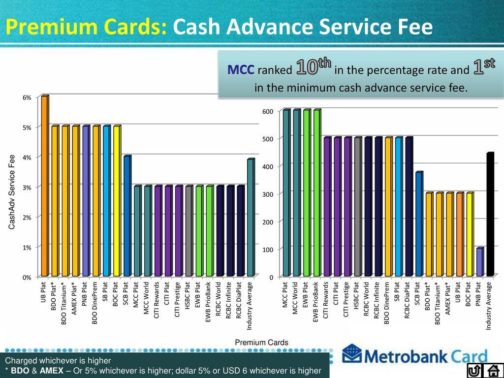 Cash loans fl picture 1
