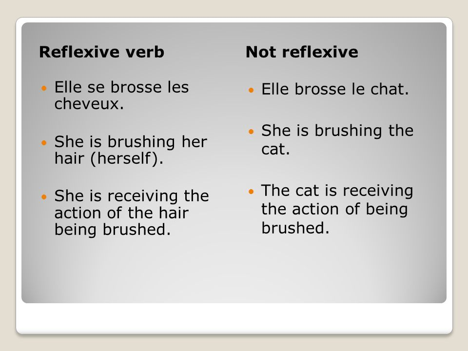 Reflexive verb Not reflexive. Elle se brosse les cheveux. She is brushing her hair (herself).