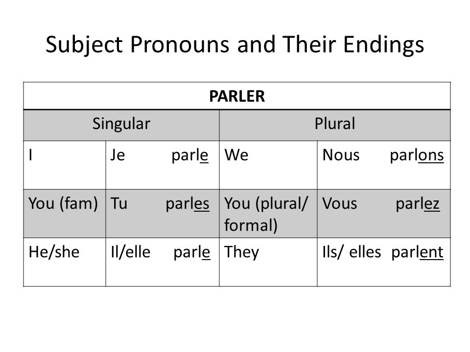 Subject Pronouns and Their Endings