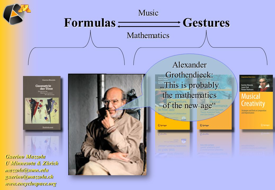 Formulas Gestures Music Mathematics