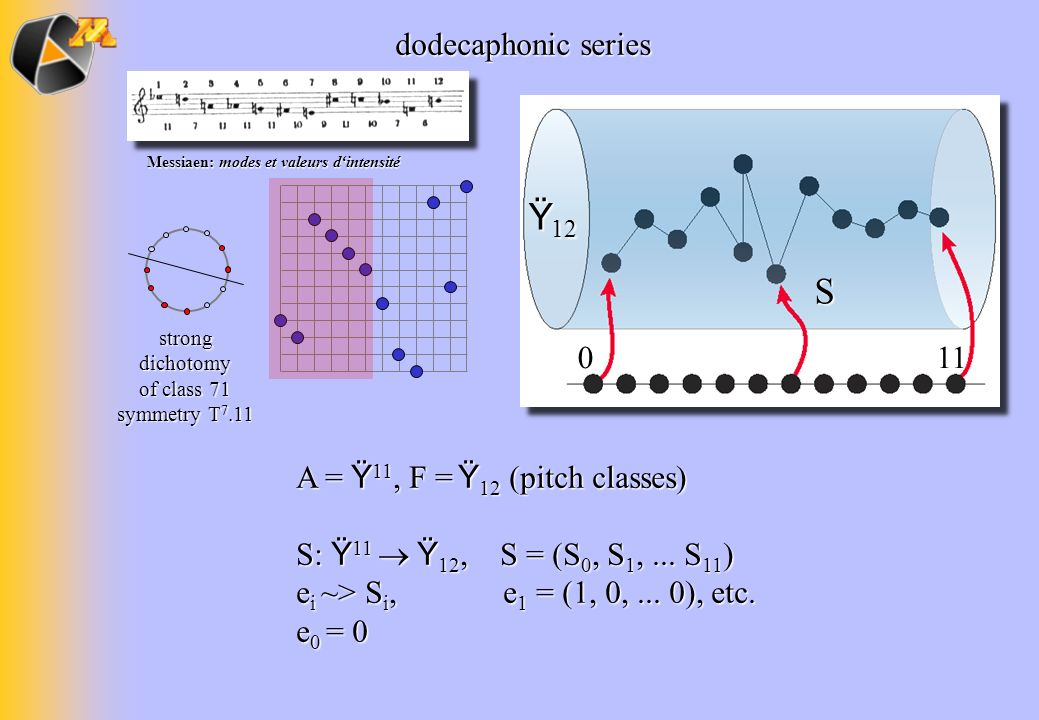 Ÿ12 S dodecaphonic series 11 A = Ÿ11, F = Ÿ12 (pitch classes)