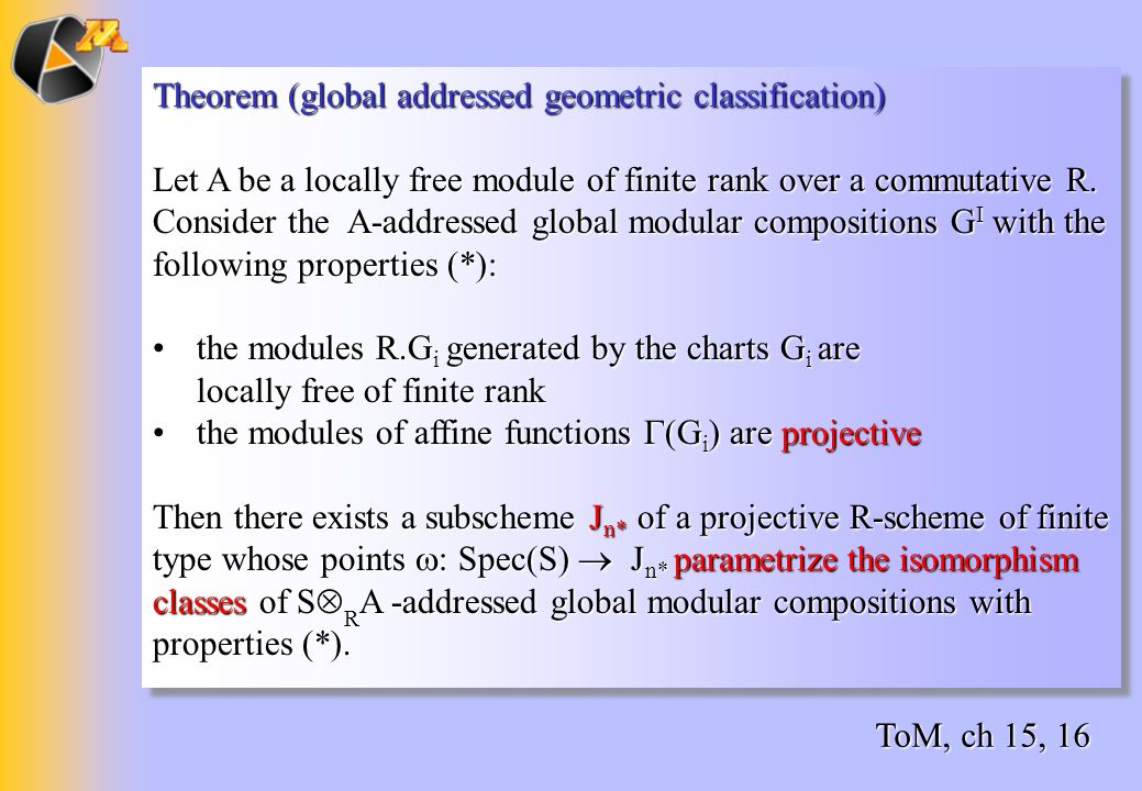 Theorem (global addressed geometric classification)