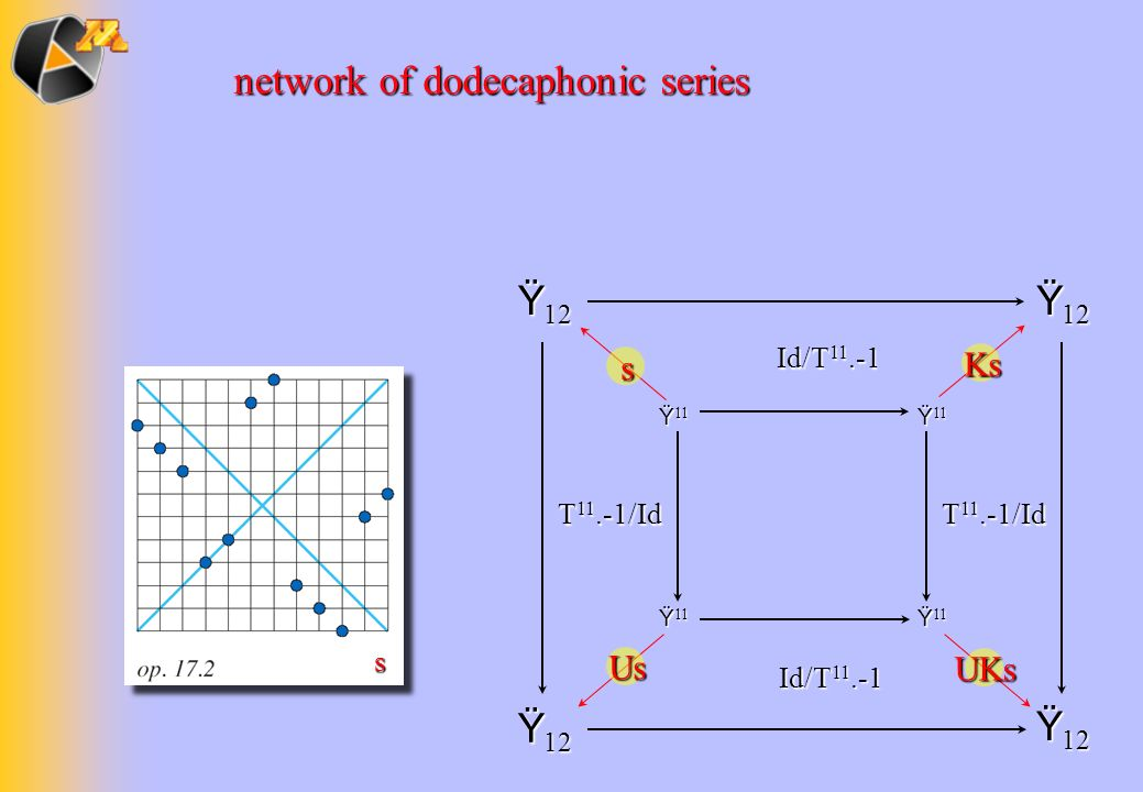 network of dodecaphonic series