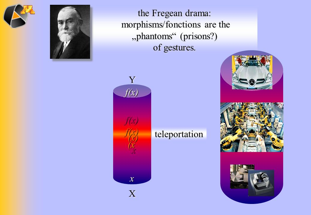 "the Fregean drama: morphisms/fonctions are the ""phantoms (prisons"