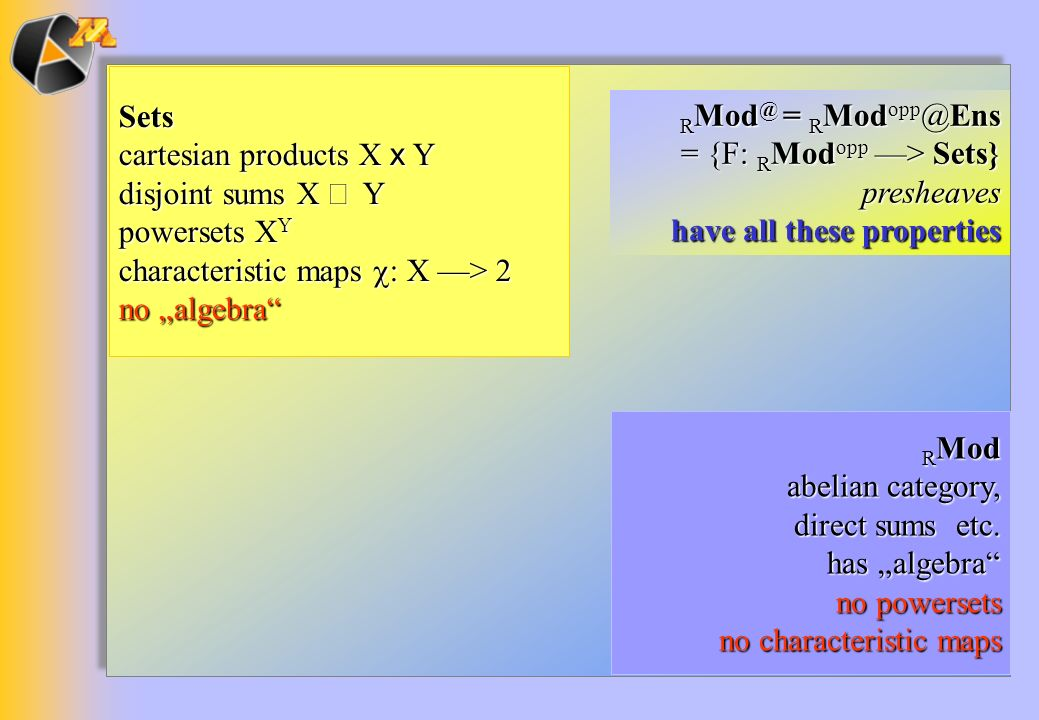 Sets cartesian products X x Y. disjoint sums X È Y. powersets XY. characteristic maps c: X —> 2.